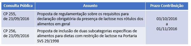 anvisa_tabela_alimentoslacteos