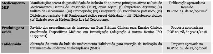 Quadro_CP3_Periodico_Fevereiro2017.JPG