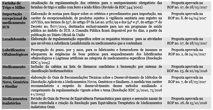 Periodico_Marco_CP3