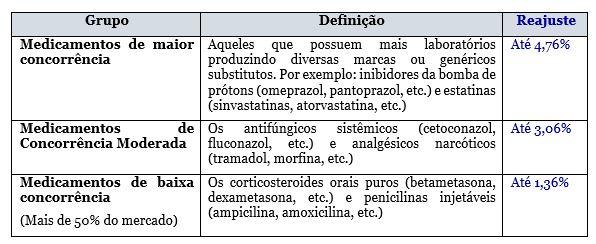 Periodico_Marco_Tabela1.2