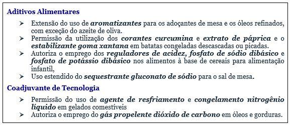 Periodico_Marco_TabelaAditivos