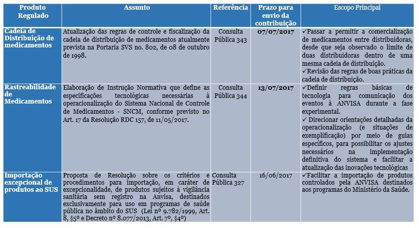 Periodico_Maio_ConsultaPublica