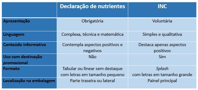 Tabela_RotulagemNutricional_Alimentos