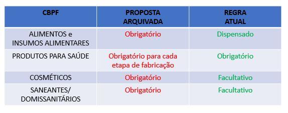 Quadro_CBPF