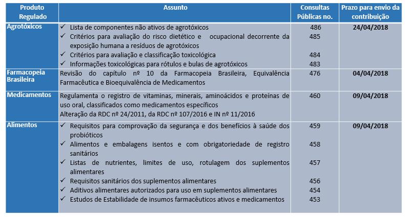 Periodico Quadro_CP_Fevereiro2018