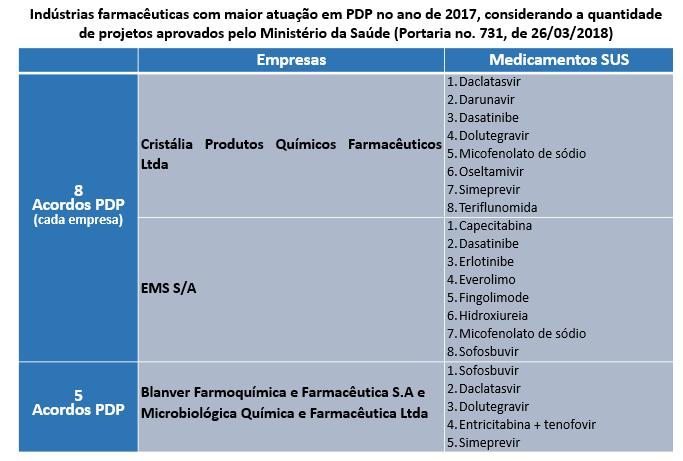 Quadro_PDP_2017
