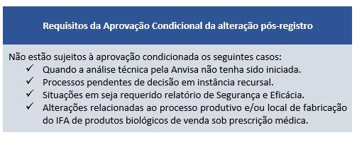Tab1_AprovacaoCondicional_Medicamentos