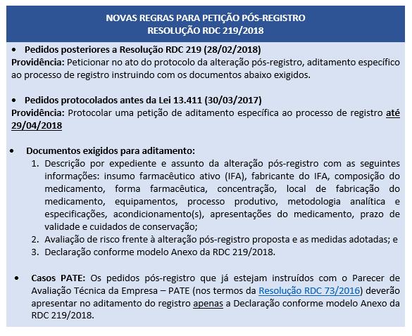 Tab2_AprovacaoCondicional_Medicamentos